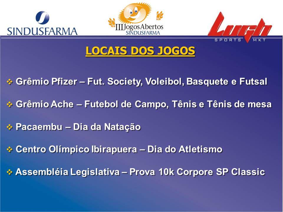 LOCAIS DOS JOGOS Grêmio Pfizer – Fut. Society, Voleibol, Basquete e Futsal. Grêmio Ache – Futebol de Campo, Tênis e Tênis de mesa.