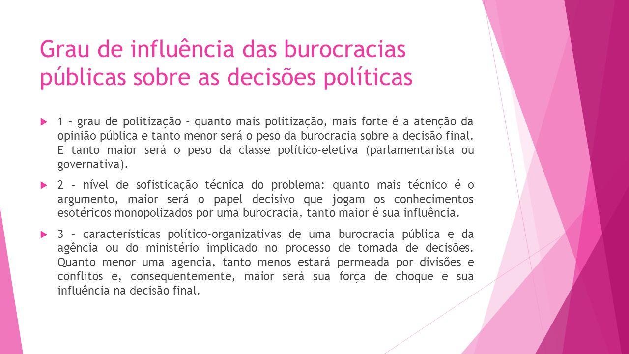 Grau de influência das burocracias públicas sobre as decisões políticas