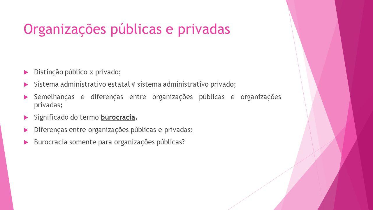 Organizações públicas e privadas
