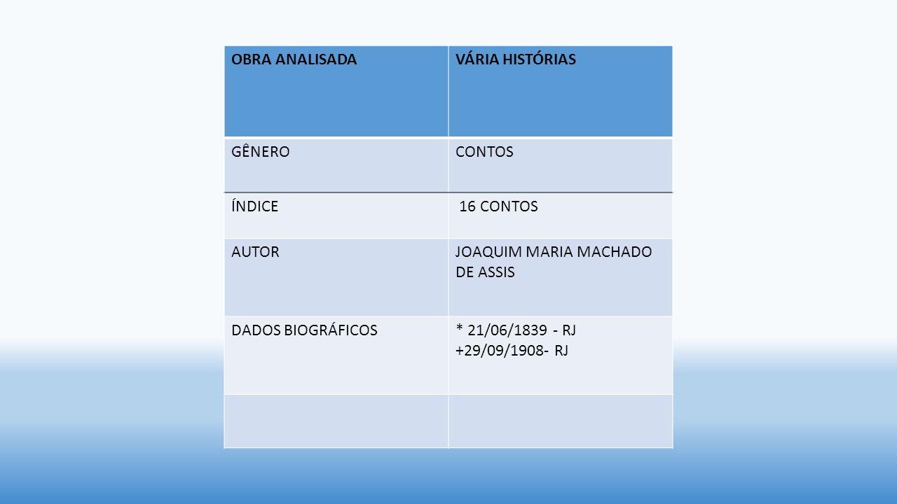OBRA ANALISADA VÁRIA HISTÓRIAS. GÊNERO. CONTOS. ÍNDICE. 16 CONTOS. AUTOR. JOAQUIM MARIA MACHADO DE ASSIS.