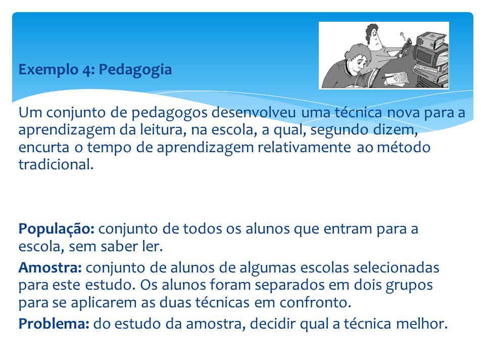 Exemplo 4: Pedagogia Um conjunto de pedagogos desenvolveu uma técnica nova para a aprendizagem da leitura, na escola, a qual, segundo dizem, encurta o tempo de aprendizagem relativamente ao método tradicional.