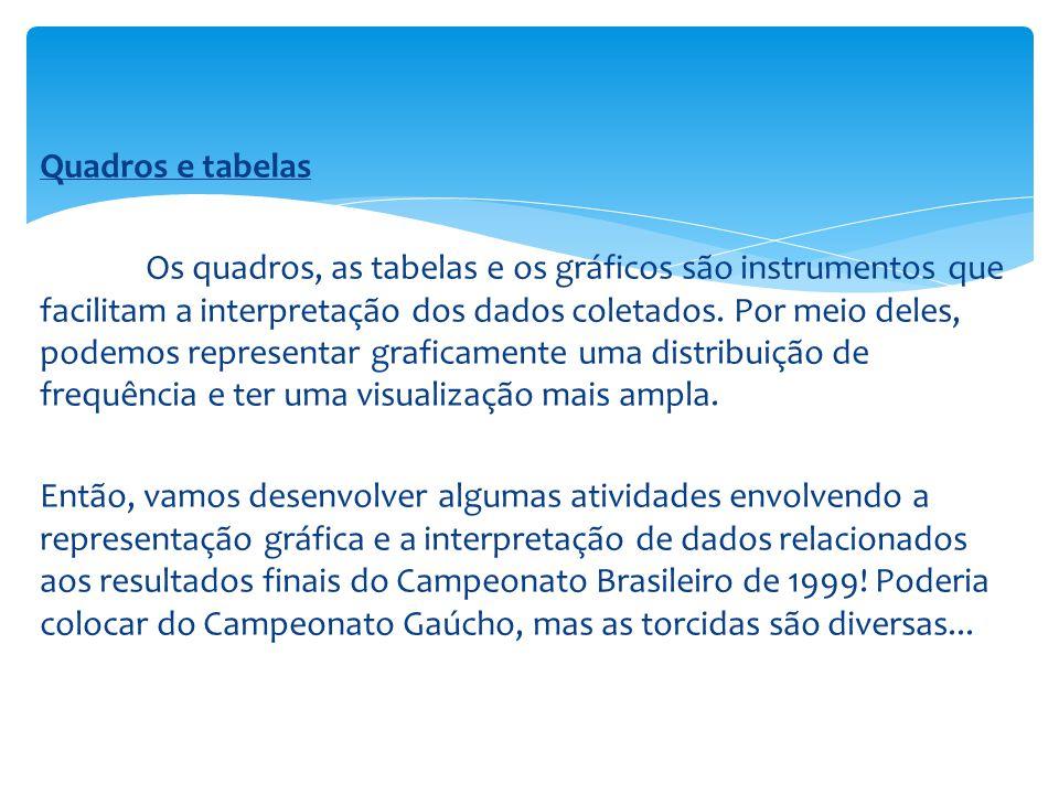 Quadros e tabelas Os quadros, as tabelas e os gráficos são instrumentos que facilitam a interpretação dos dados coletados.
