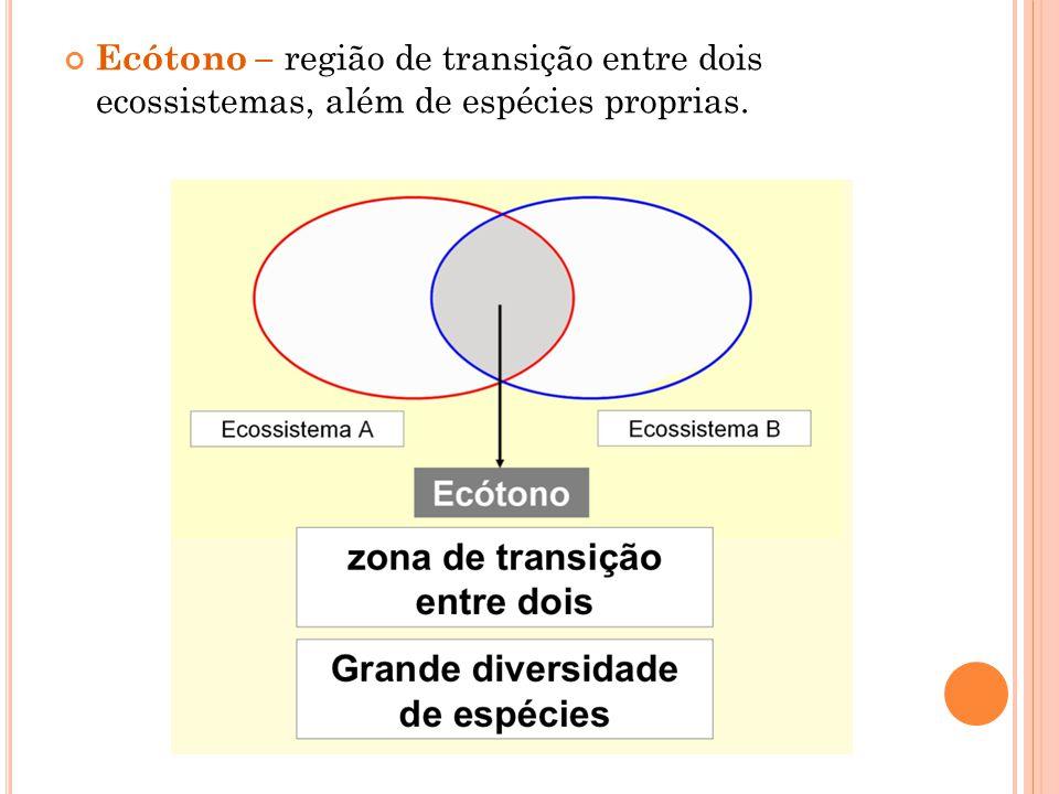 Ecótono – região de transição entre dois ecossistemas, além de espécies proprias.