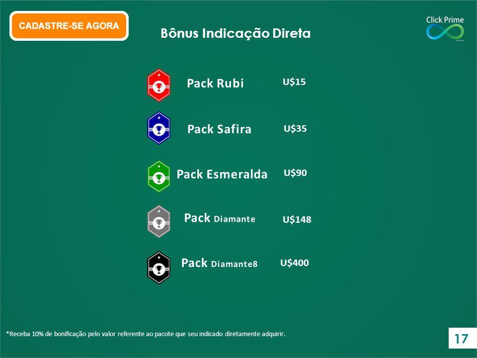 Pack Rubi Pack Safira Pack Esmeralda Pack Diamante Pack Diamante8