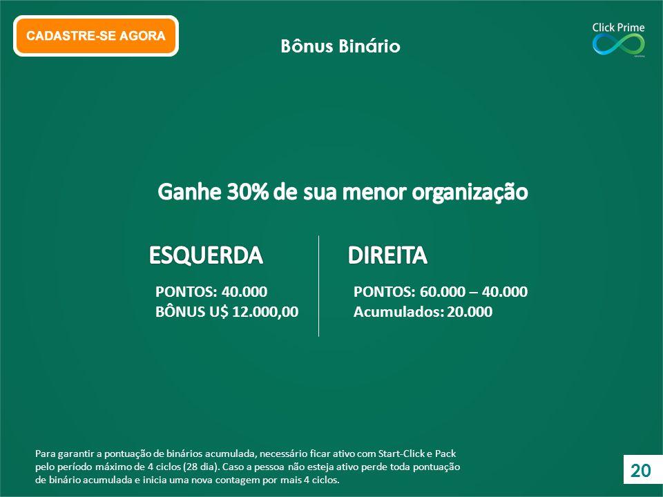 ESQUERDA DIREITA Ganhe 30% de sua menor organização Bônus Binário 20