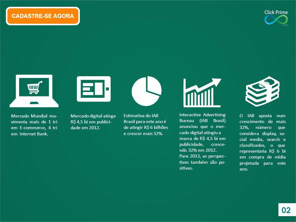 Mercado Mundial mo- vimenta mais de 1 tri em E-commerce, 4 tri em internet Bank.