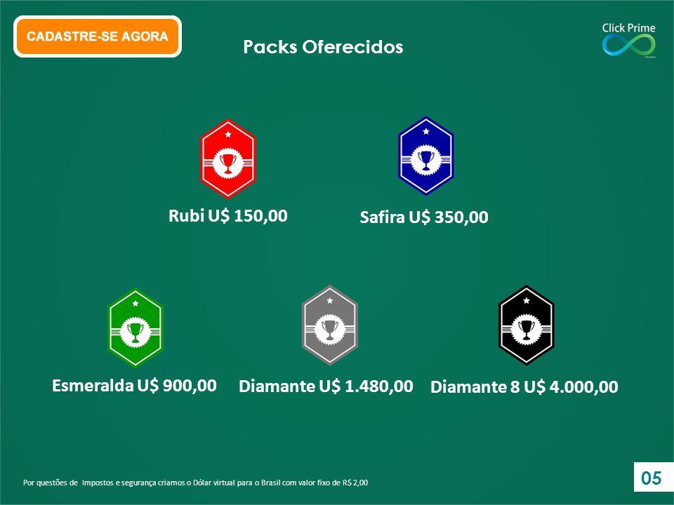 Packs Oferecidos Rubi U$ 150,00 Safira U$ 350,00 Esmeralda U$ 900,00