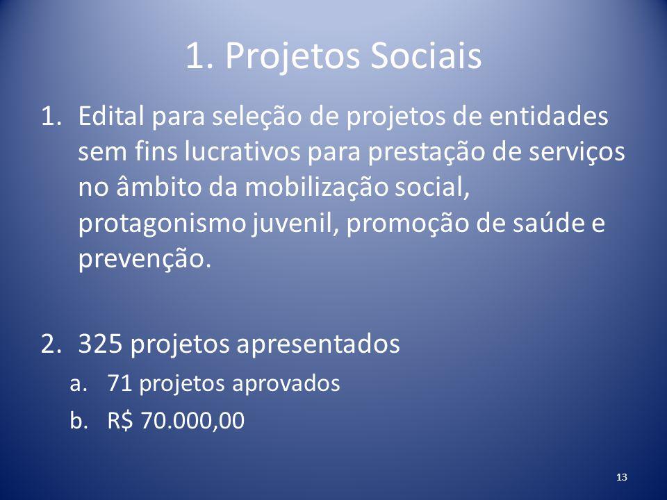 1. Projetos Sociais