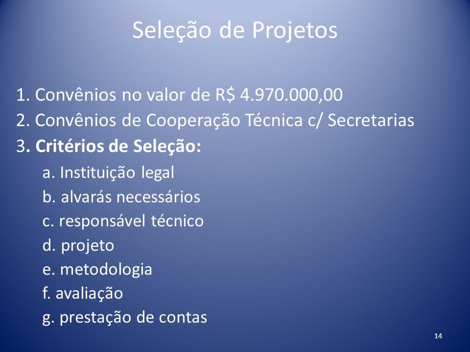 Seleção de Projetos 1. Convênios no valor de R$ 4.970.000,00