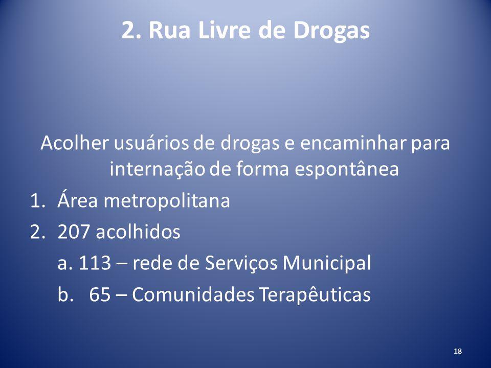 2. Rua Livre de Drogas Acolher usuários de drogas e encaminhar para internação de forma espontânea.