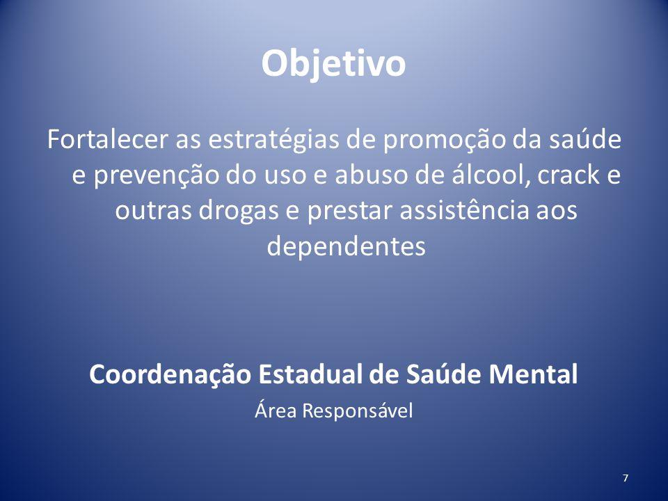 Coordenação Estadual de Saúde Mental