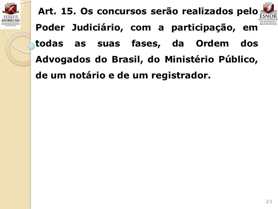 Art. 15.