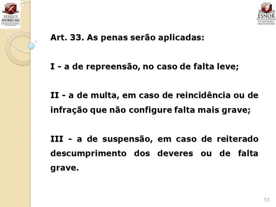 Art. 33. As penas serão aplicadas: