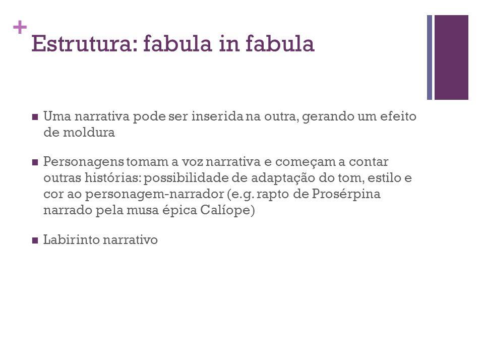 Estrutura: fabula in fabula