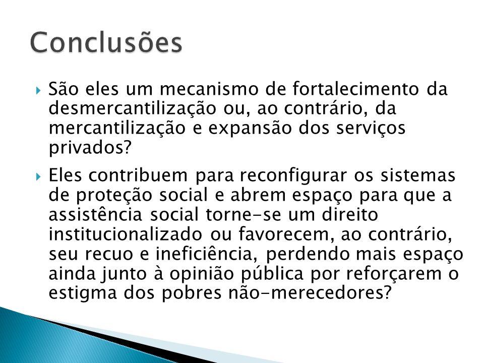 Conclusões São eles um mecanismo de fortalecimento da desmercantilização ou, ao contrário, da mercantilização e expansão dos serviços privados