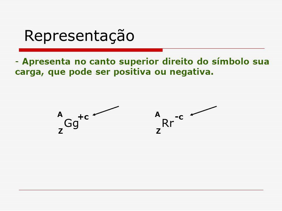 Representação - Apresenta no canto superior direito do símbolo sua carga, que pode ser positiva ou negativa.