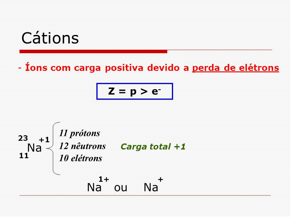 Cátions Na Na ou Na Z = p > e- 11 prótons 12 nêutrons 10 elétrons