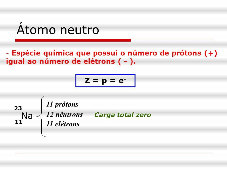 Átomo neutro Na Z = p = e- 11 prótons 12 nêutrons 11 elétrons