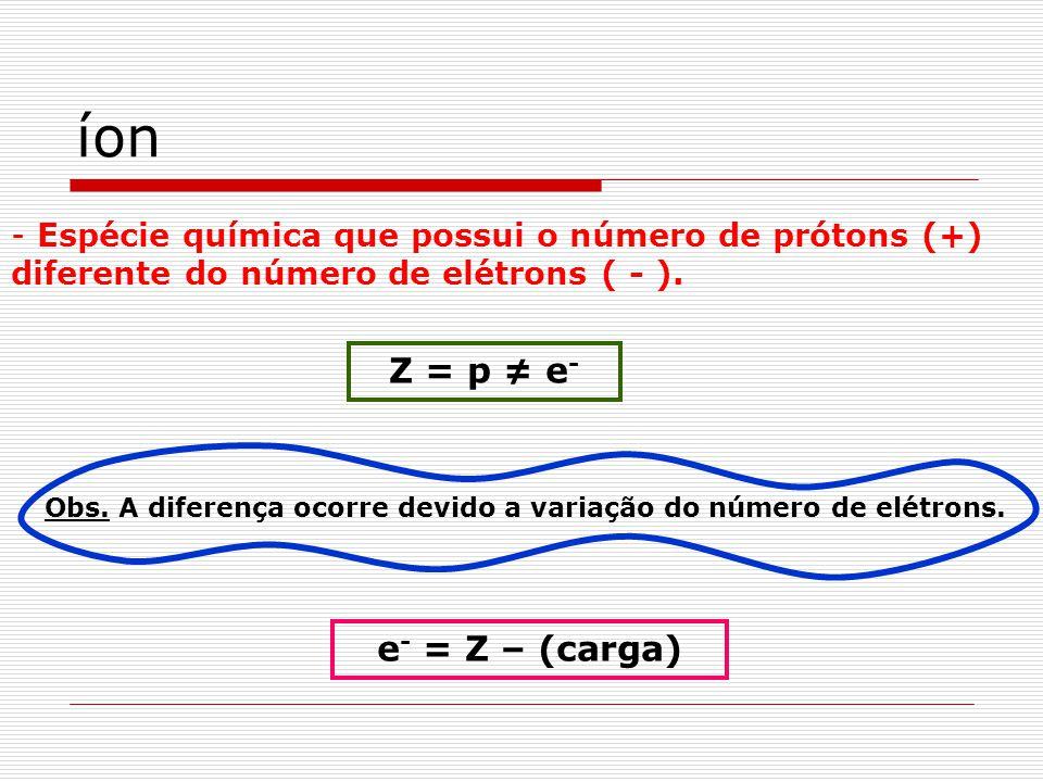 íon Z = p ≠ e- e- = Z – (carga)