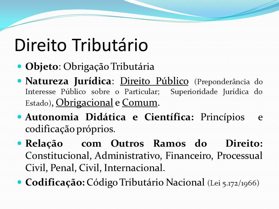 Direito Tributário Objeto: Obrigação Tributária