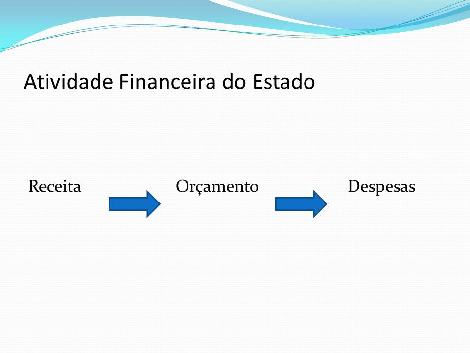 Atividade Financeira do Estado