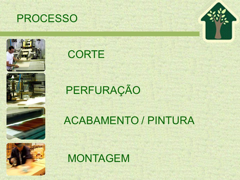 PROCESSO CORTE PERFURAÇÃO ACABAMENTO / PINTURA MONTAGEM