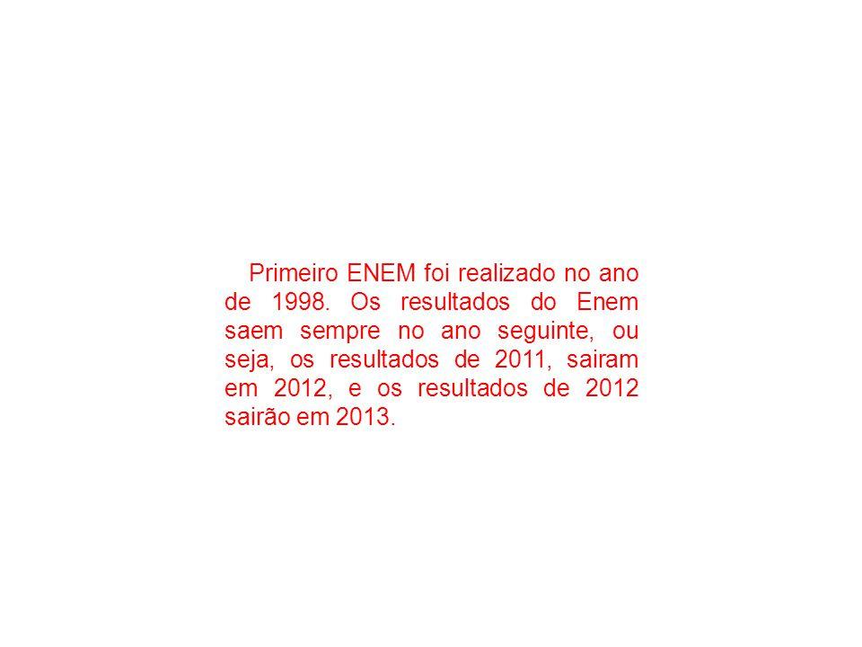 O Primeiro ENEM foi realizado no ano de 1998