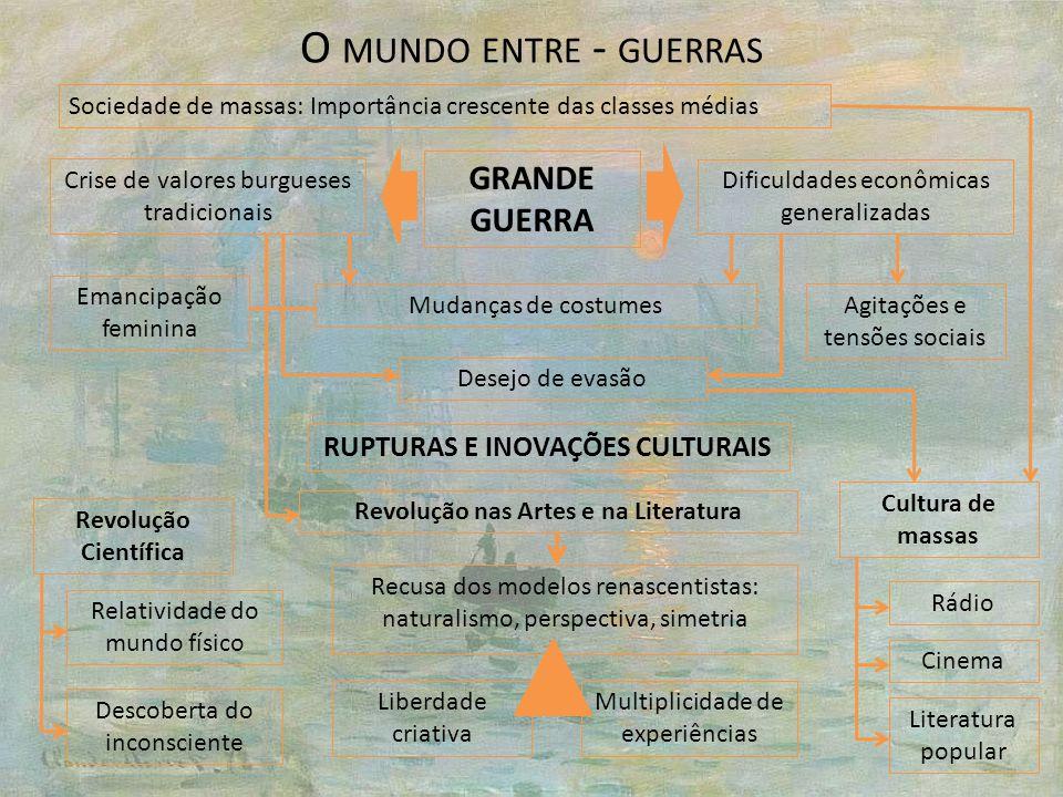 RUPTURAS E INOVAÇÕES CULTURAIS Revolução nas Artes e na Literatura
