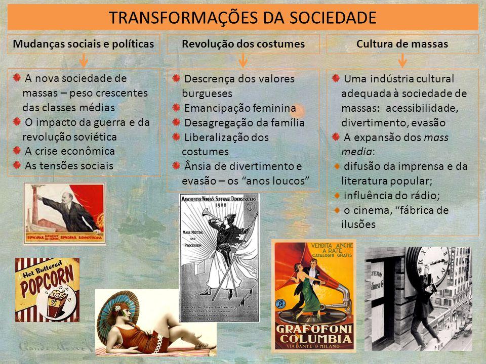 TRANSFORMAÇÕES DA SOCIEDADE