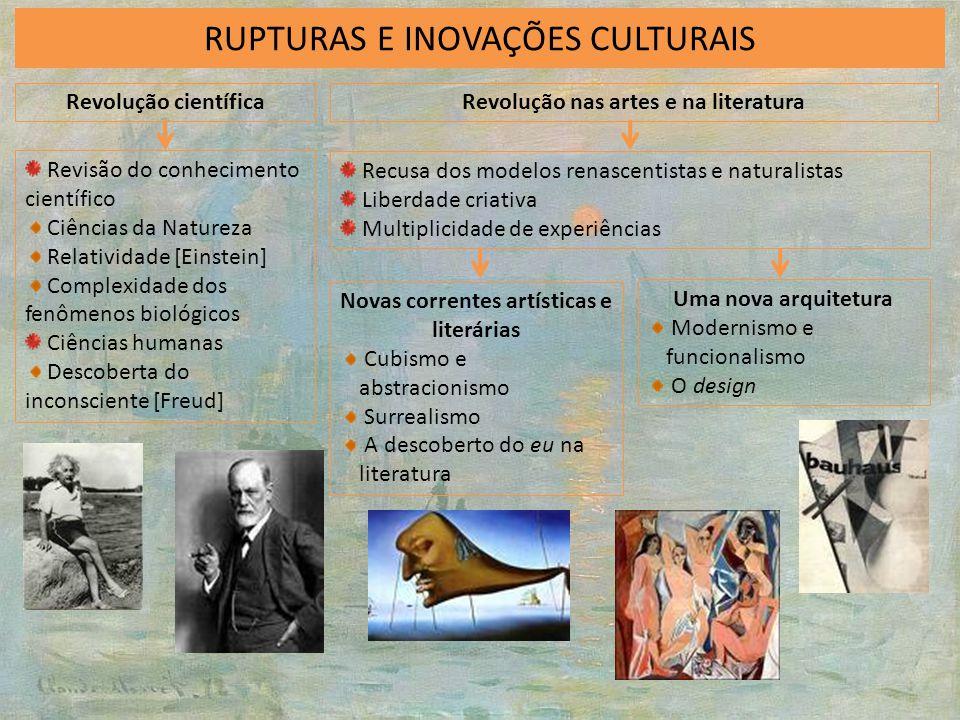 RUPTURAS E INOVAÇÕES CULTURAIS