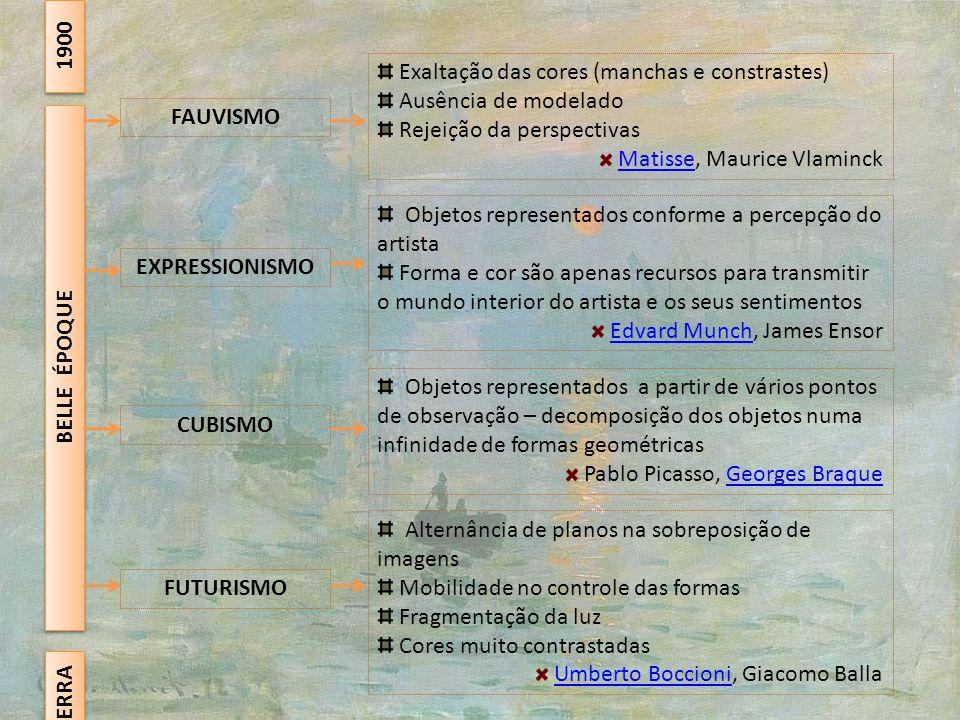 1900 Exaltação das cores (manchas e constrastes) Ausência de modelado. Rejeição da perspectivas. Matisse, Maurice Vlaminck.