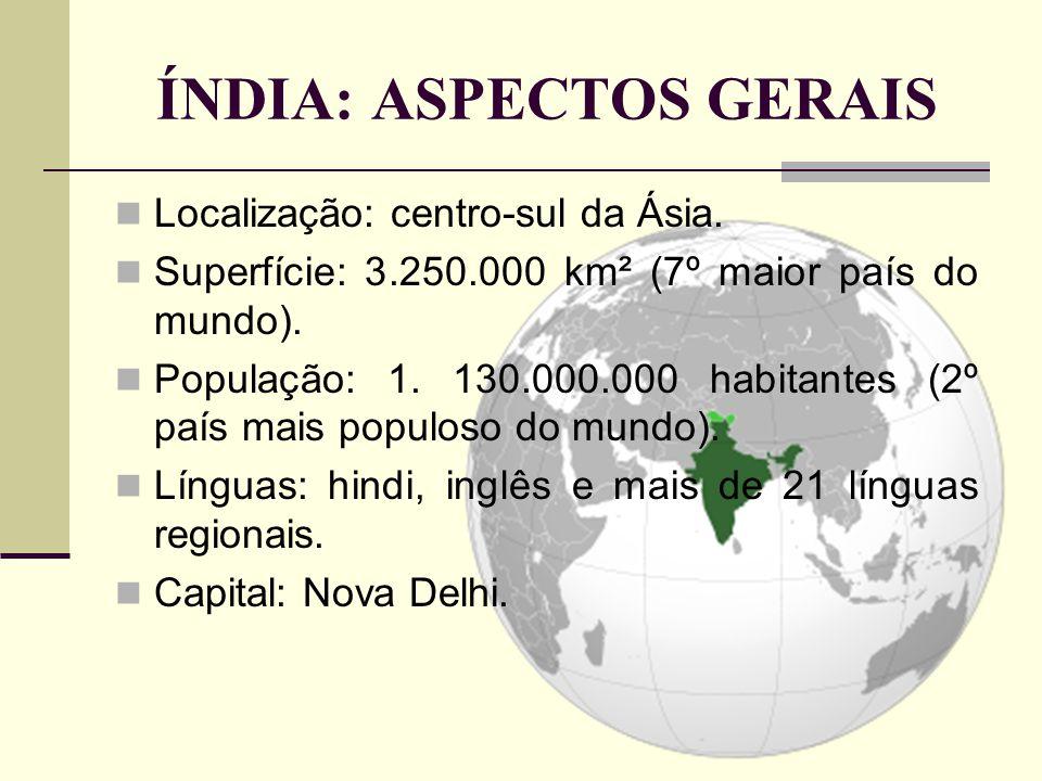 ÍNDIA: ASPECTOS GERAIS