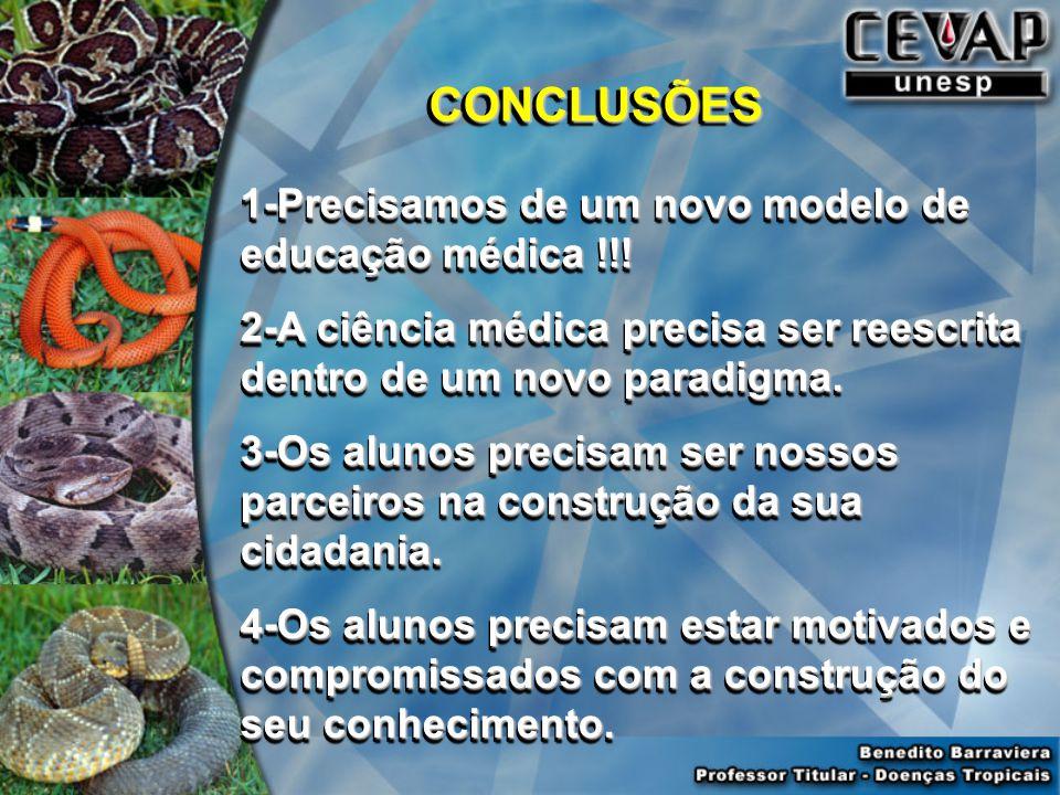 CONCLUSÕES 1-Precisamos de um novo modelo de educação médica !!!