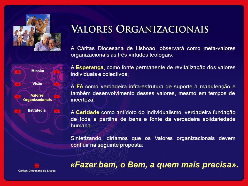 Valores Organizacionais «Fazer bem, o Bem, a quem mais precisa».