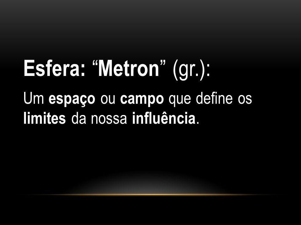 Esfera: Metron (gr.):