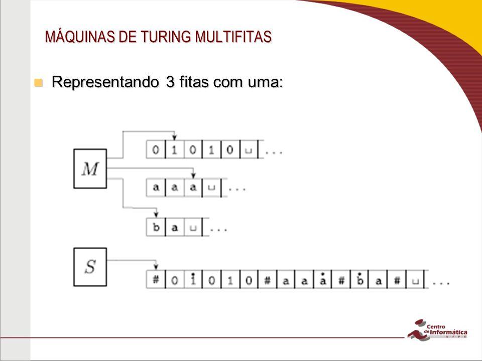 MÁQUINAS DE TURING MULTIFITAS