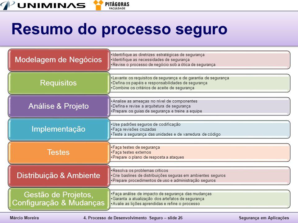 Resumo do processo seguro