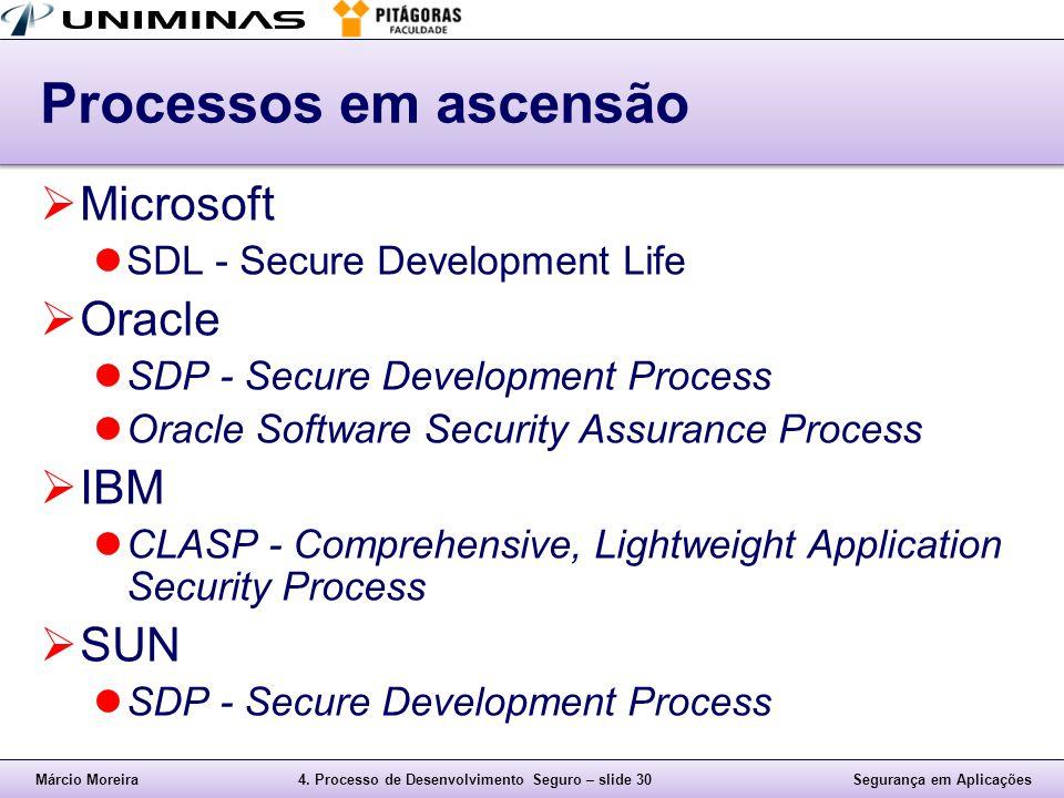 Processos em ascensão Microsoft Oracle IBM SUN
