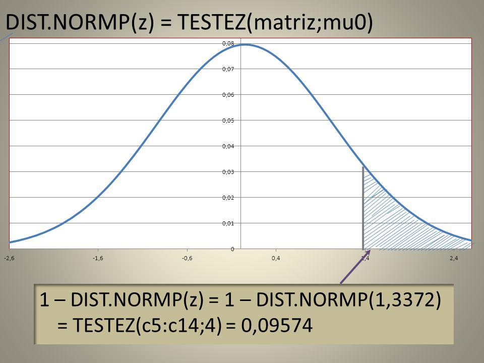 DIST.NORMP(z) = TESTEZ(matriz;mu0)