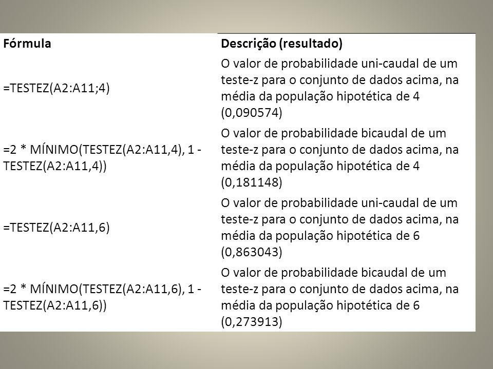 Fórmula Descrição (resultado) =TESTEZ(A2:A11;4)