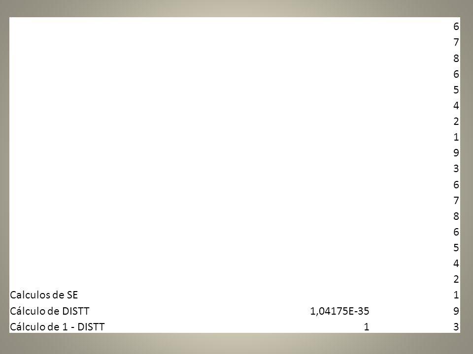 6 7 8 5 4 2 1 9 3 Calculos de SE Cálculo de DISTT 1,04175E-35 Cálculo de 1 - DISTT