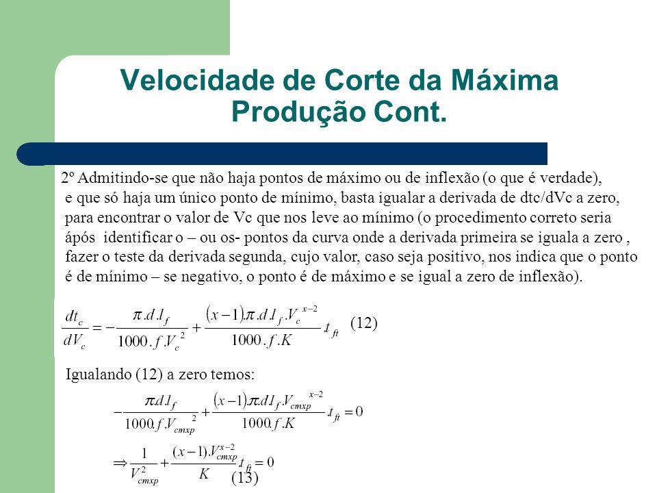 Velocidade de Corte da Máxima Produção Cont.