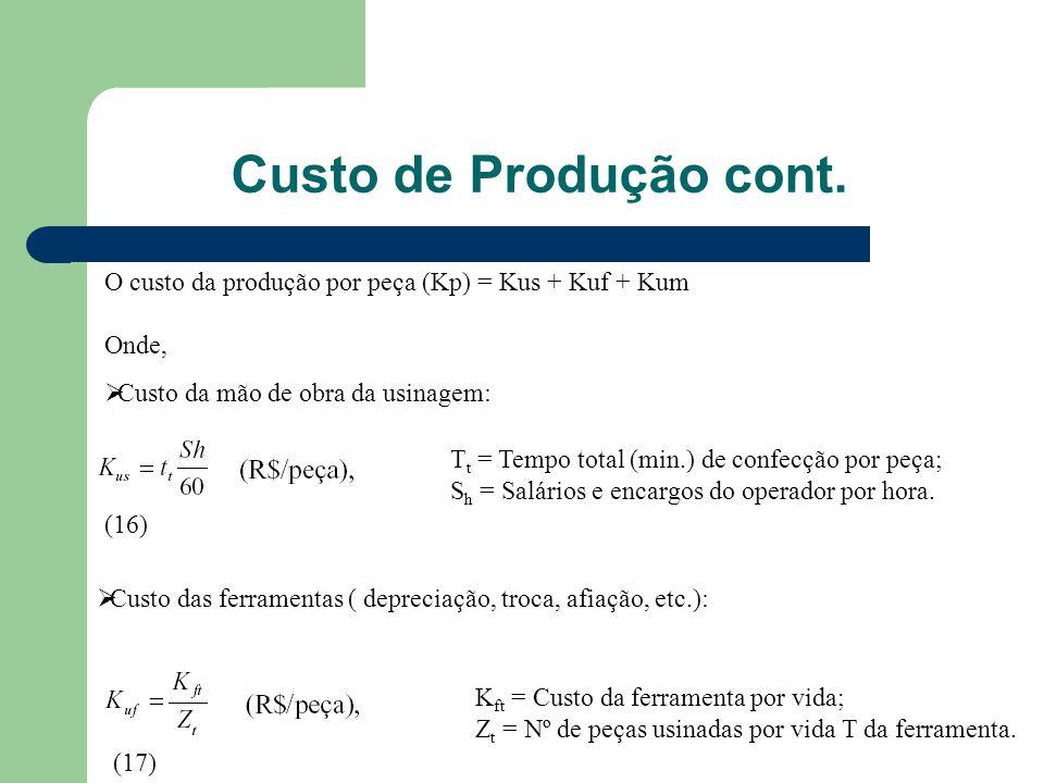 Custo de Produção cont. O custo da produção por peça (Kp) = Kus + Kuf + Kum. Onde, Custo da mão de obra da usinagem: