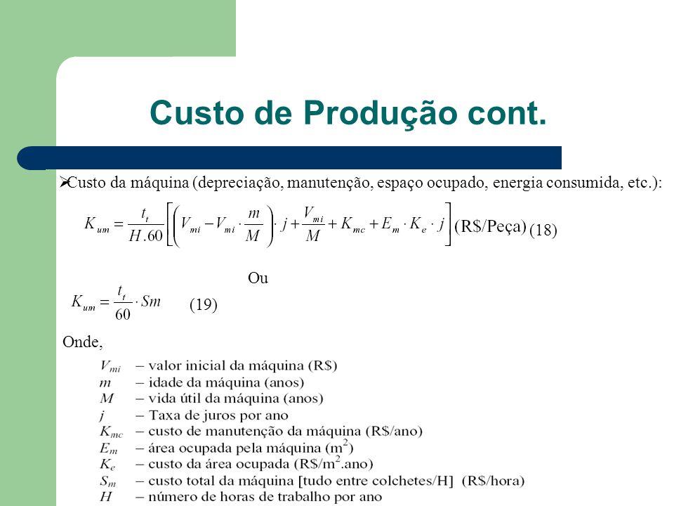 Custo de Produção cont. Custo da máquina (depreciação, manutenção, espaço ocupado, energia consumida, etc.):