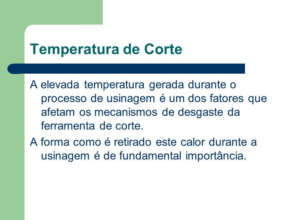 Temperatura de Corte