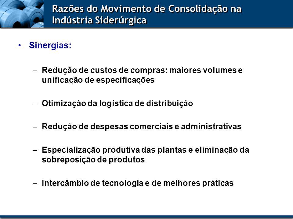 Razões do Movimento de Consolidação na Indústria Siderúrgica