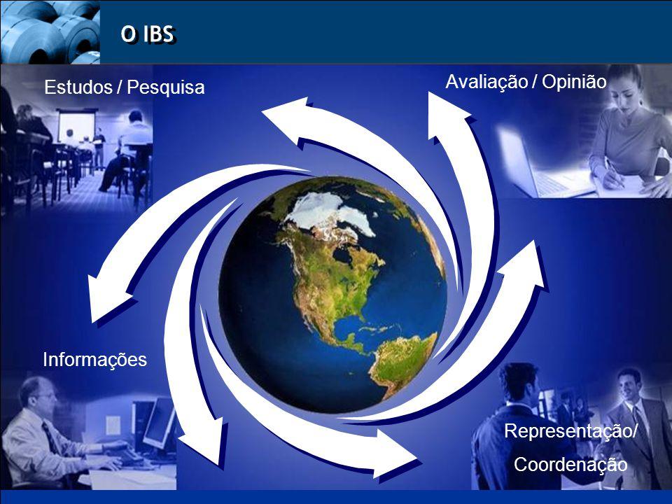 O IBS Avaliação / Opinião Estudos / Pesquisa Informações