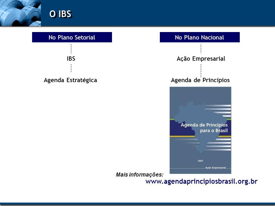O IBS www.agendaprincipiosbrasil.org.br No Plano Setorial
