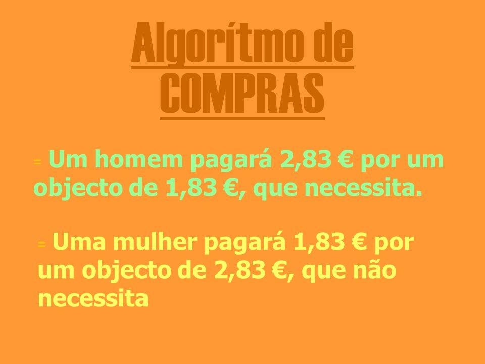 Algorítmo de COMPRAS. Um homem pagará 2,83 € por um objecto de 1,83 €, que necessita.