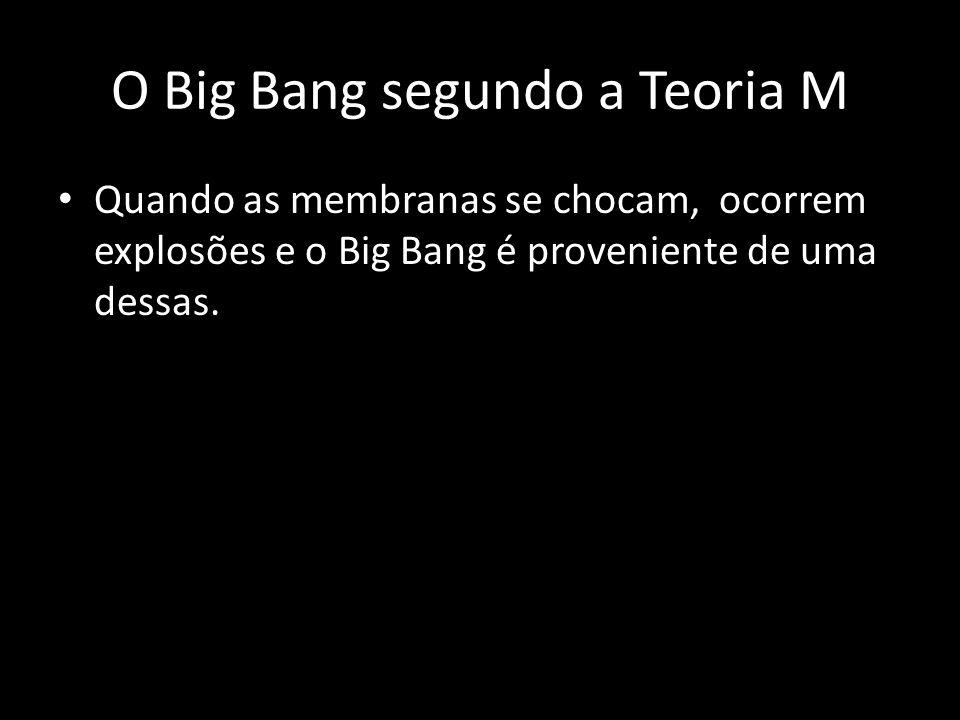 O Big Bang segundo a Teoria M